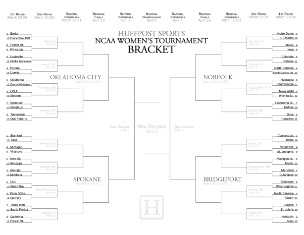 2013 NCAA Women's Tournament, from Huffington Post.